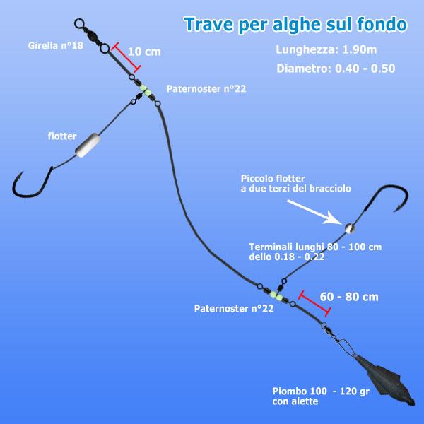 Trave per alghe sul fondo - Pesca in mare