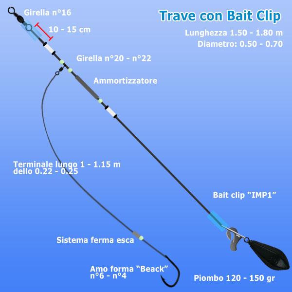 Trave con Bait Clip - Pesca in mare