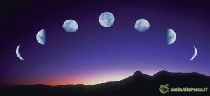 Posizione della luna