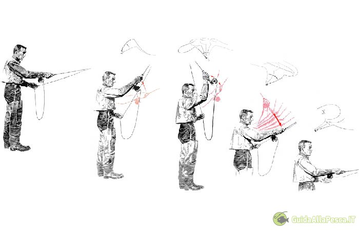 tecnica-di-lancio-pesca-a-mosca