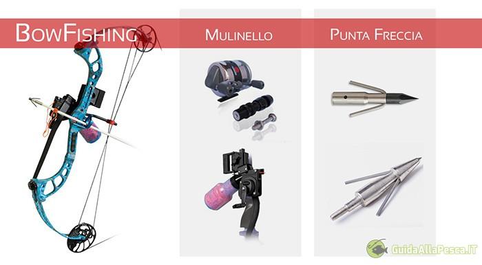 attrezzatura-per-bowfishing-pesca-con-arco-e-freccia